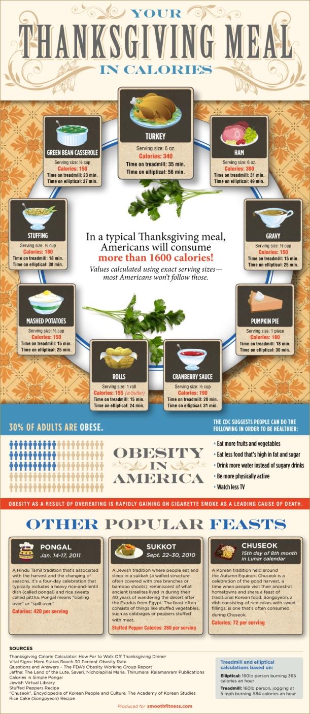 thanksgiving-dinner-calories
