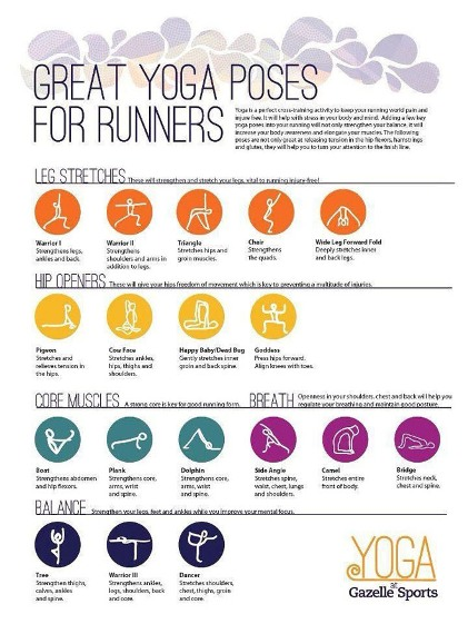Yoga_Poses_for_Runners